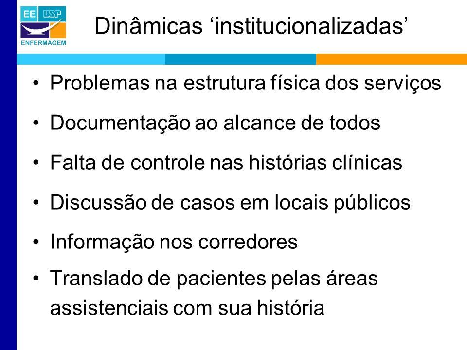 Dinâmicas institucionalizadas Problemas na estrutura física dos serviços Documentação ao alcance de todos Falta de controle nas histórias clínicas Discussão de casos em locais públicos Informação nos corredores Translado de pacientes pelas áreas assistenciais com sua história