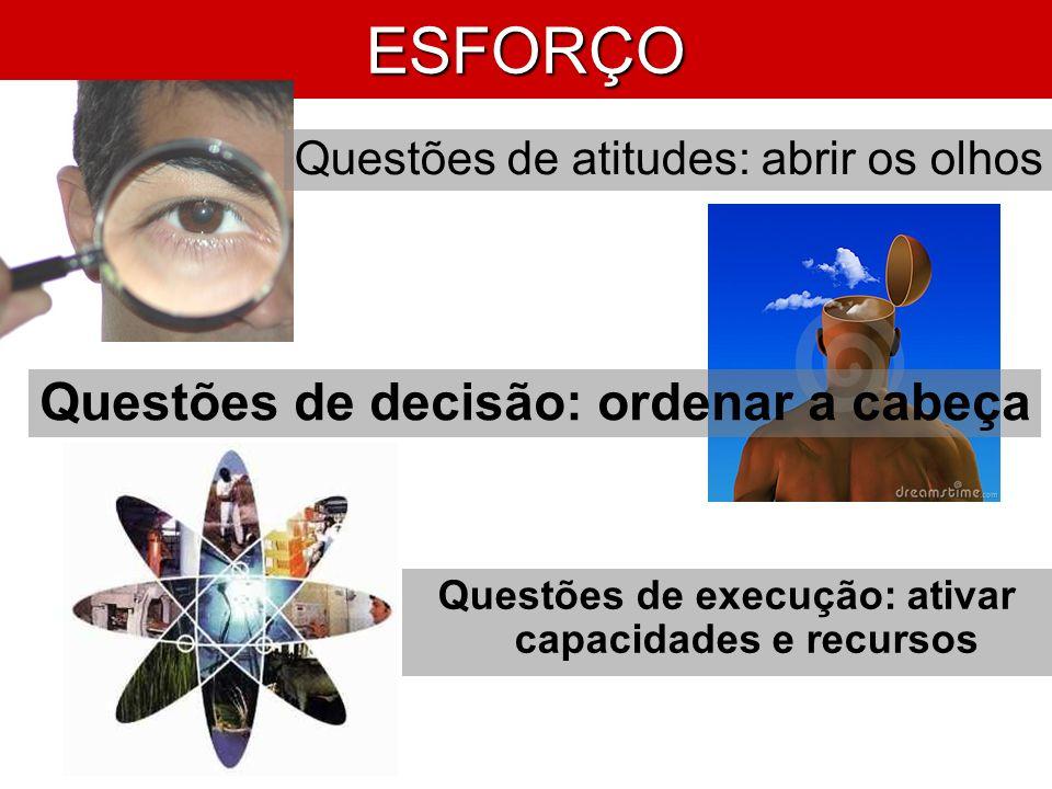 ESFORÇO Questões de execução: ativar capacidades e recursos Questões de atitudes: abrir os olhos Questões de decisão: ordenar a cabeça