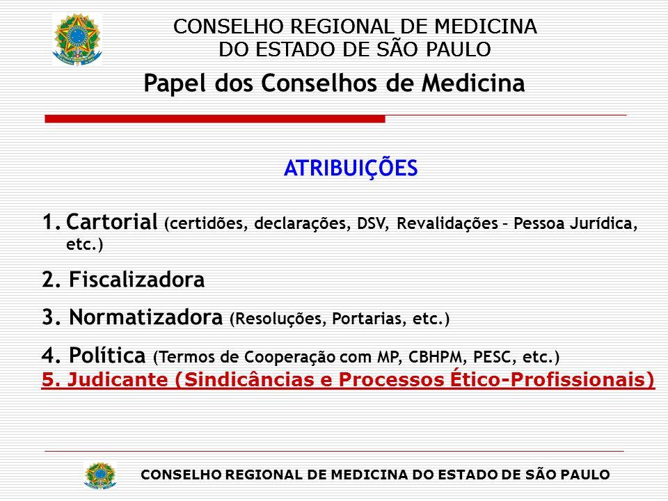 CONSELHO REGIONAL DE MEDICINA DO ESTADO DE SÃO PAULO Papel dos Conselhos de Medicina CONSELHO REGIONAL DE MEDICINA DO ESTADO DE SÃO PAULO ATRIBUIÇÕES
