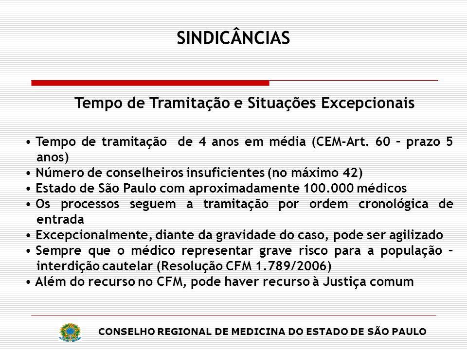 CONSELHO REGIONAL DE MEDICINA DO ESTADO DE SÃO PAULO Tempo de Tramitação e Situações Excepcionais Tempo de tramitação de 4 anos em média (CEM-Art. 60