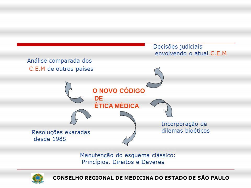 O NOVO CÓDIGO DE ÉTICA MÉDICA Análise comparada dos C.E.M de outros países Decisões judiciais envolvendo o atual C.E.M Incorporação de dilemas bioétic