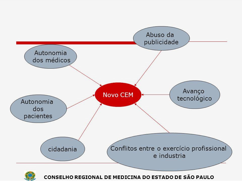 Autonomia dos médicos Abuso da publicidade Autonomia dos pacientes Avanço tecnológico cidadania Conflitos entre o exercício profissional e industria N