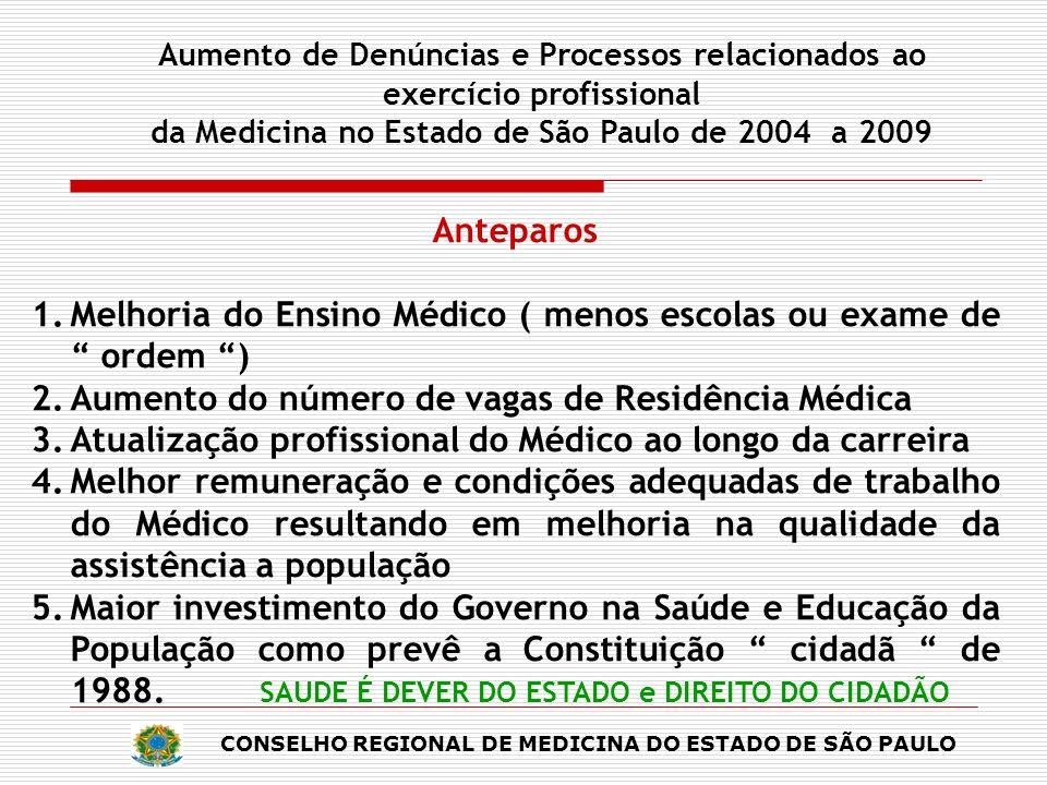 Anteparos 1.Melhoria do Ensino Médico ( menos escolas ou exame de ordem ) 2.Aumento do número de vagas de Residência Médica 3.Atualização profissional