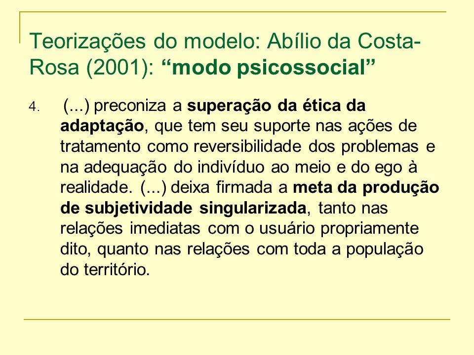Teorizações do modelo: Abílio da Costa- Rosa (2001): modo psicossocial 4. (...) preconiza a superação da ética da adaptação, que tem seu suporte nas a