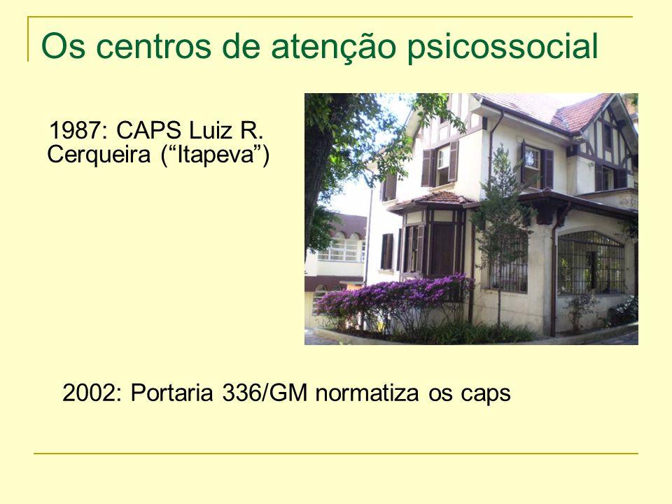 Os centros de atenção psicossocial 1987: CAPS Luiz R. Cerqueira (Itapeva) 2002: Portaria 336/GM normatiza os caps