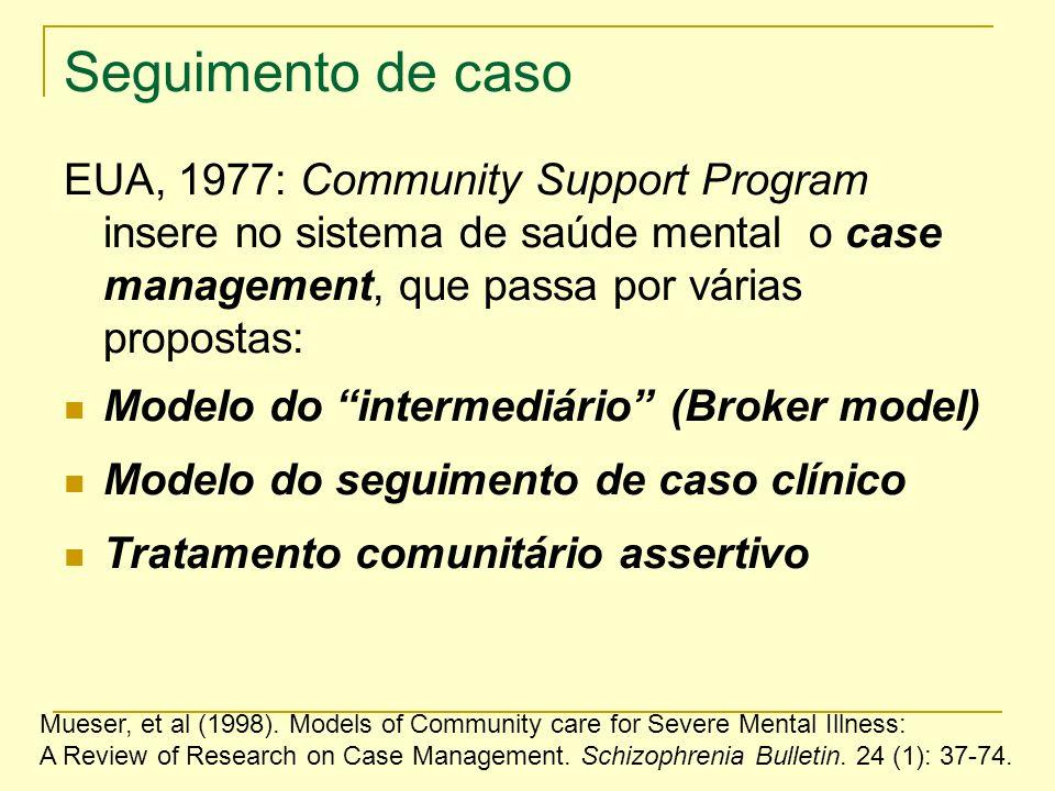 Seguimento de caso EUA, 1977: Community Support Program insere no sistema de saúde mental o case management, que passa por várias propostas: Modelo do