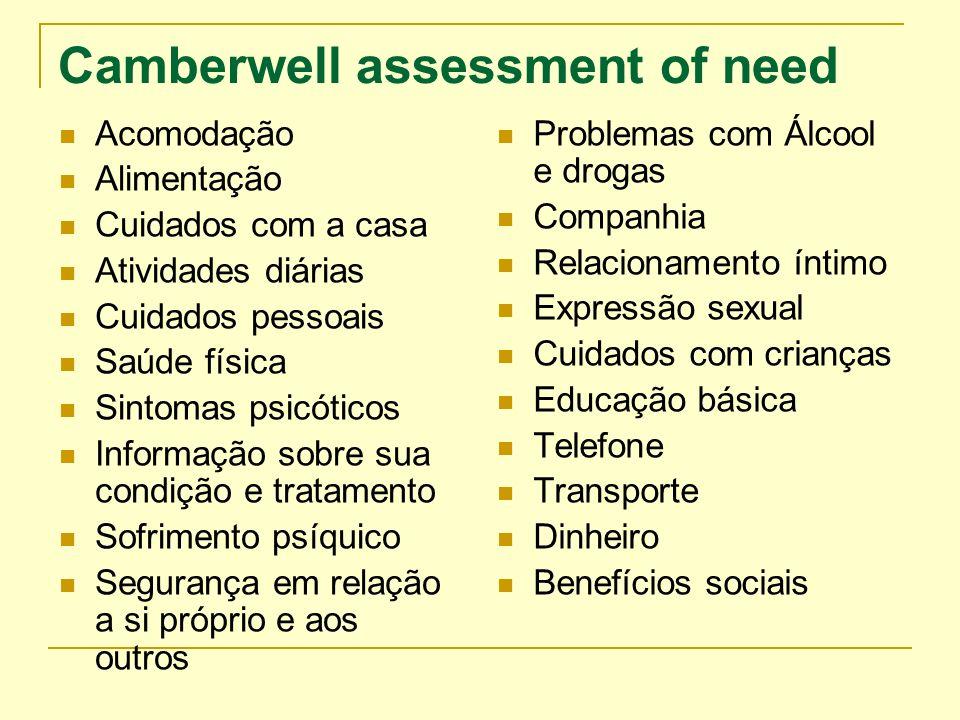 Camberwell assessment of need Acomodação Alimentação Cuidados com a casa Atividades diárias Cuidados pessoais Saúde física Sintomas psicóticos Informa