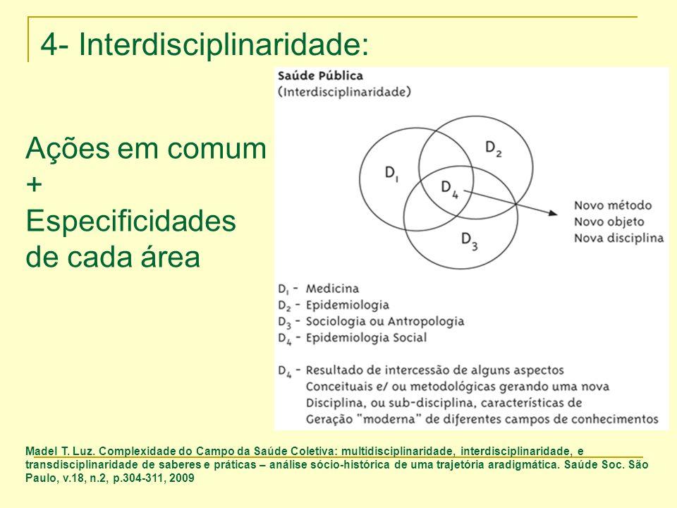4- Interdisciplinaridade: Madel T. Luz. Complexidade do Campo da Saúde Coletiva: multidisciplinaridade, interdisciplinaridade, e transdisciplinaridade