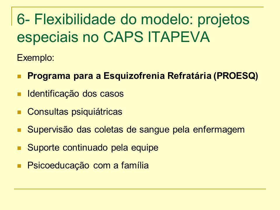 6- Flexibilidade do modelo: projetos especiais no CAPS ITAPEVA Exemplo: Programa para a Esquizofrenia Refratária (PROESQ) Identificação dos casos Cons