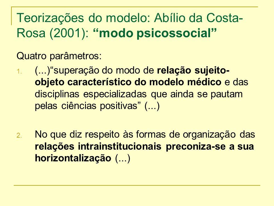 Teorizações do modelo: Abílio da Costa- Rosa (2001): modo psicossocial Quatro parâmetros: 1. (...)superação do modo de relação sujeito- objeto caracte