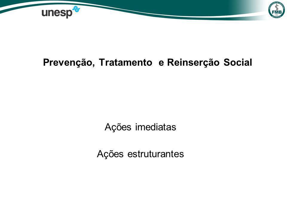 Prevenção, Tratamento e Reinserção Social Ações imediatas Ações estruturantes
