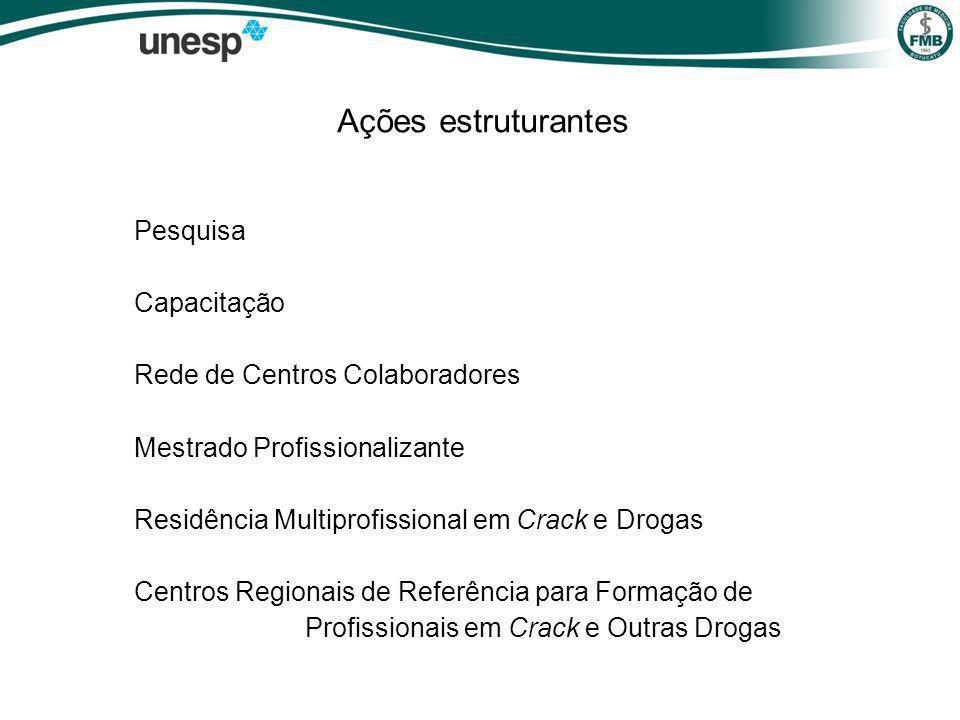 Ações estruturantes Pesquisa Capacitação Rede de Centros Colaboradores Mestrado Profissionalizante Residência Multiprofissional em Crack e Drogas Centros Regionais de Referência para Formação de Profissionais em Crack e Outras Drogas