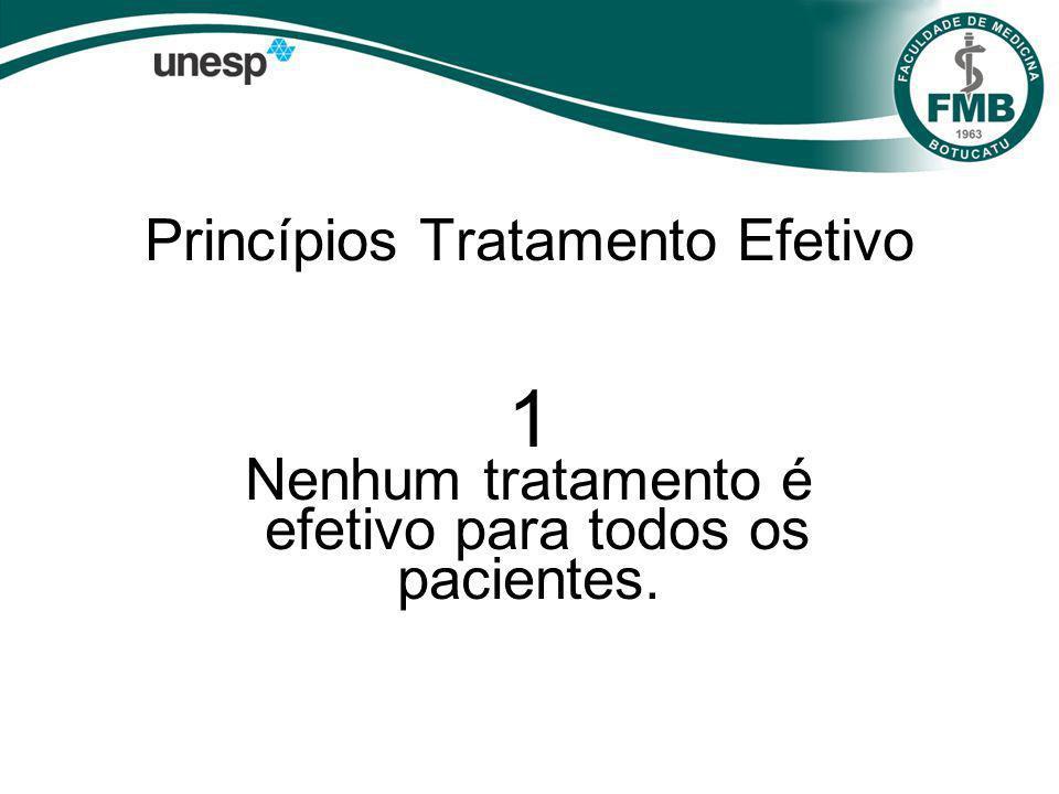 Princípios Tratamento Efetivo 1 Nenhum tratamento é efetivo para todos os pacientes.