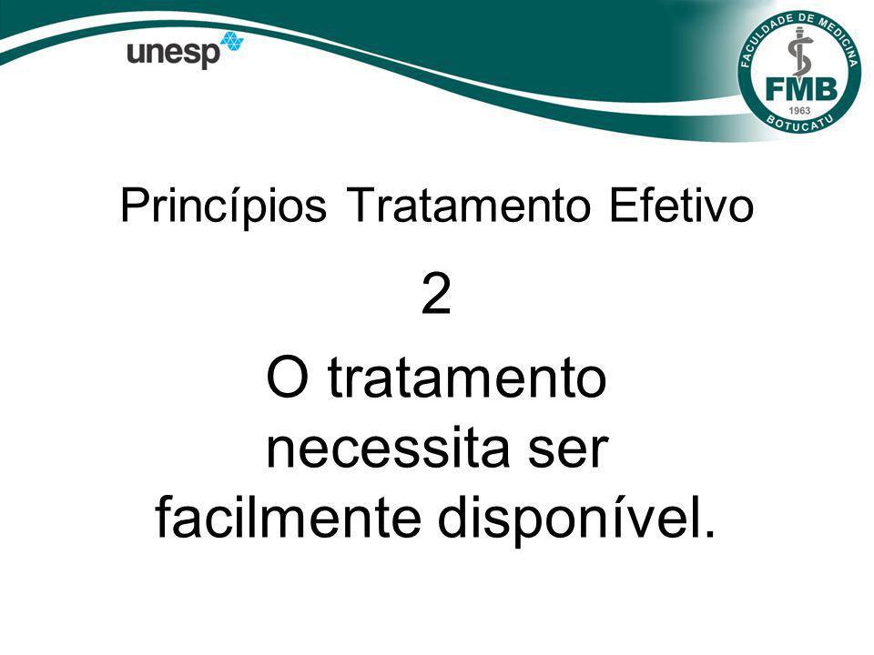 Princípios Tratamento Efetivo 2 O tratamento necessita ser facilmente disponível.
