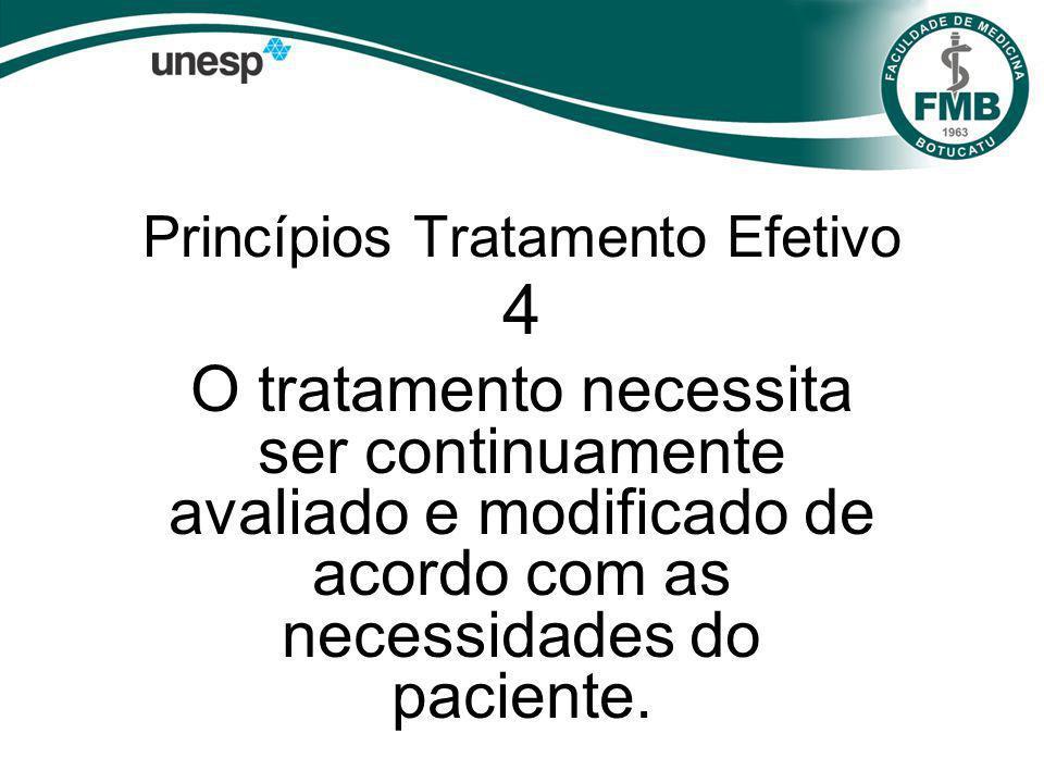 Princípios Tratamento Efetivo 4 O tratamento necessita ser continuamente avaliado e modificado de acordo com as necessidades do paciente.