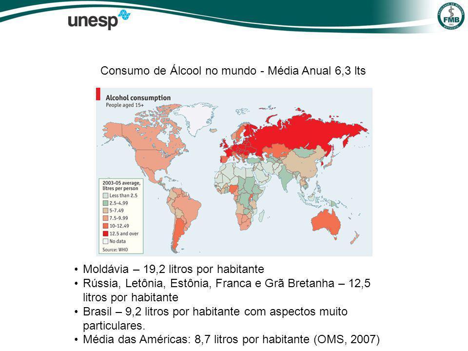 Consumo de Álcool no mundo - Média Anual 6,3 lts Moldávia – 19,2 litros por habitante Rússia, Letônia, Estônia, Franca e Grã Bretanha – 12,5 litros por habitante Brasil – 9,2 litros por habitante com aspectos muito particulares.
