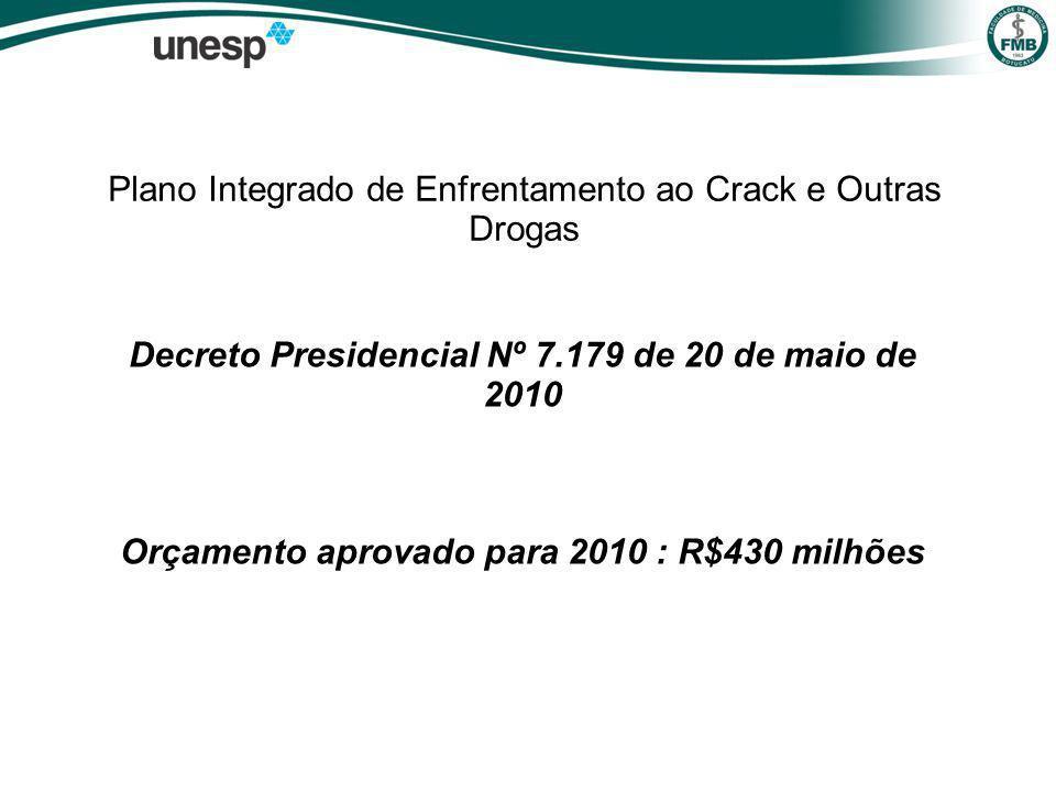 Plano Integrado de Enfrentamento ao Crack e Outras Drogas Decreto Presidencial Nº 7.179 de 20 de maio de 2010 Orçamento aprovado para 2010 : R$430 milhões