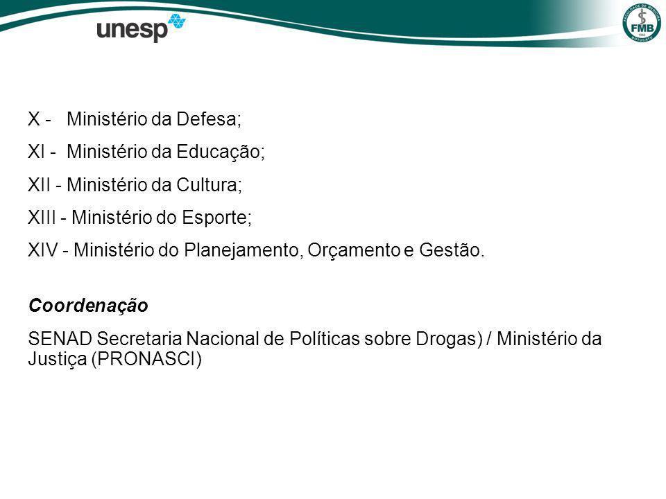 X - Ministério da Defesa; XI - Ministério da Educação; XII - Ministério da Cultura; XIII - Ministério do Esporte; XIV - Ministério do Planejamento, Orçamento e Gestão.