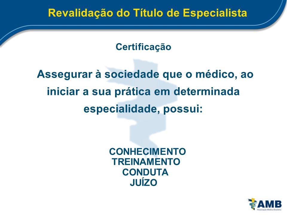 Revalidação do Título de Especialista Certificação Assegurar à sociedade que o médico, ao iniciar a sua prática em determinada especialidade, possui: