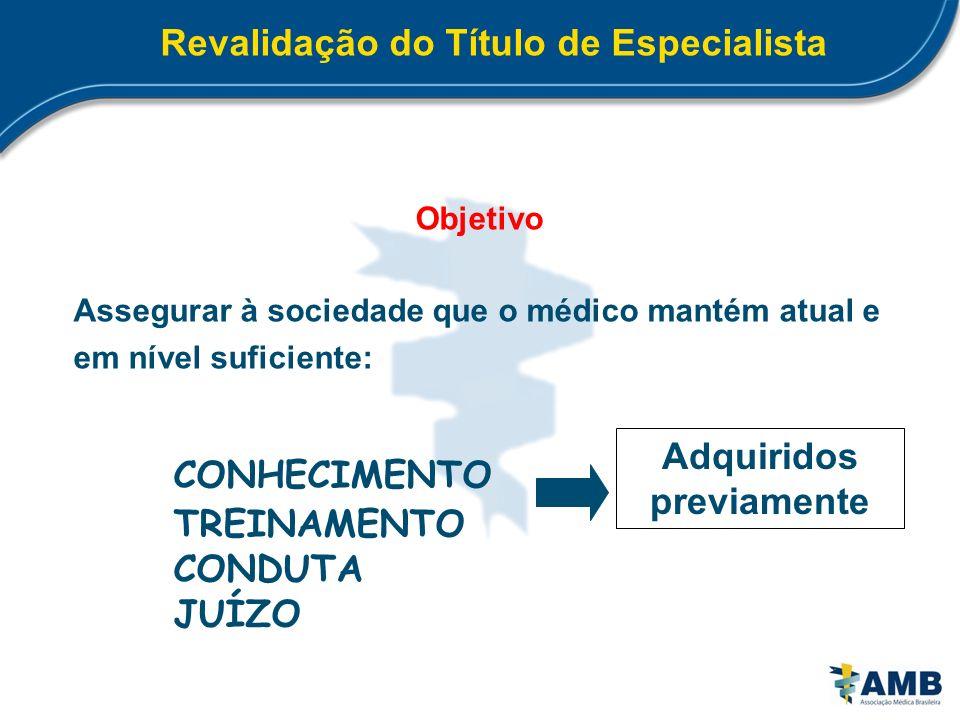 Revalidação do Título de Especialista Objetivo Assegurar à sociedade que o médico mantém atual e em nível suficiente: CONHECIMENTO TREINAMENTO CONDUTA