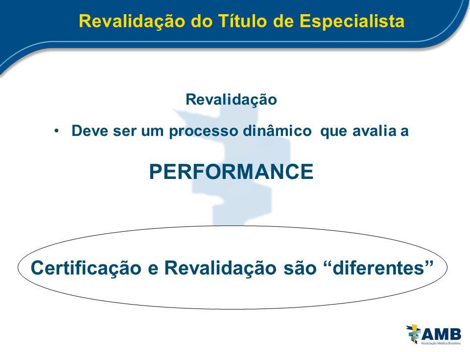 Revalidação do Título de Especialista Revalidação O QUE AVALIAR.