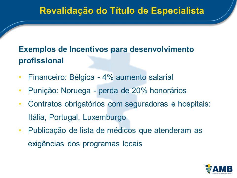Revalidação do Título de Especialista Exemplos de Incentivos para desenvolvimento profissional Financeiro: Bélgica - 4% aumento salarial Punição: Noru