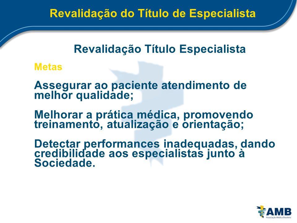 Revalidação do Título de Especialista Revalidação Título Especialista Metas Assegurar ao paciente atendimento de melhor qualidade; Melhorar a prática