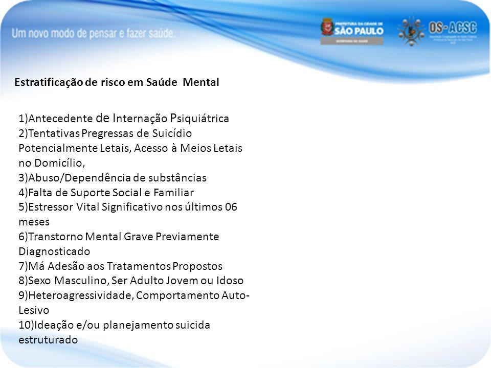 1)Antecedente de I nternação P siquiátrica 2)Tentativas Pregressas de Suicídio Potencialmente Letais, Acesso à Meios Letais no Domicílio, 3)Abuso/Depe