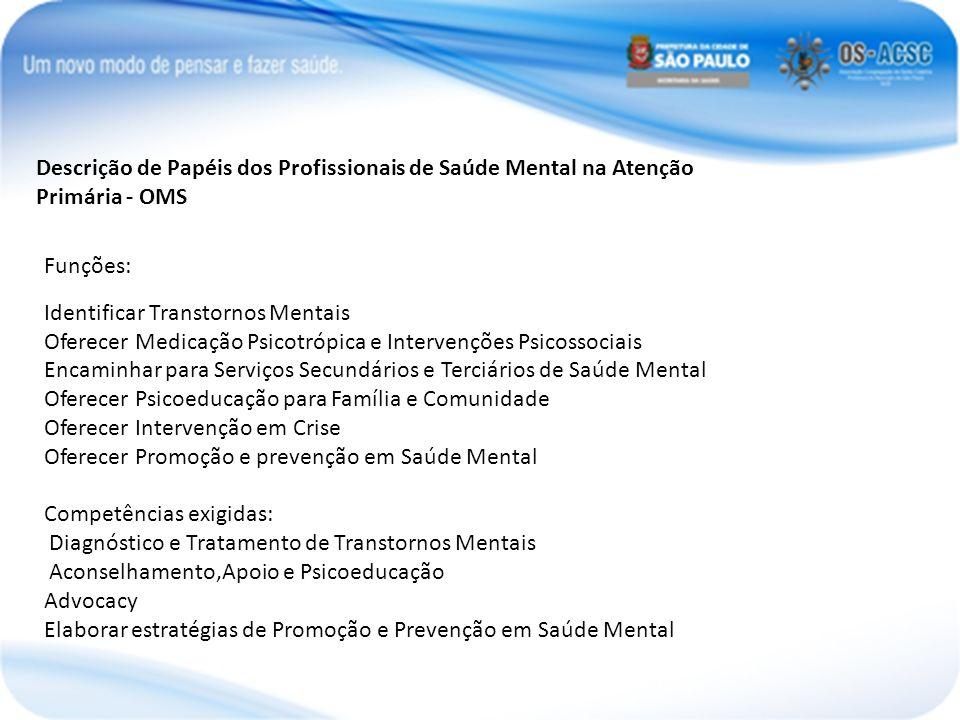Descrição de Papéis dos Profissionais de Saúde Mental na Atenção Primária - OMS Funções: Identificar Transtornos Mentais Oferecer Medicação Psicotrópi