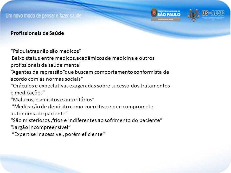 Profissionais de Saúde Psiquiatras não são medicos Baixo status entre medicos,acadêmicos de medicina e outros profissionais da saúde mental Agentes da