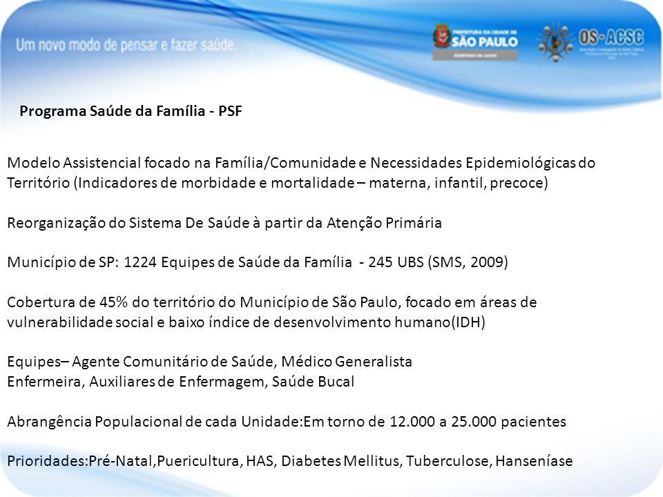 Programa Saúde da Família - PSF Modelo Assistencial focado na Família/Comunidade e Necessidades Epidemiológicas do Território (Indicadores de morbidad