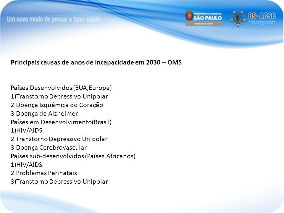 Principais causas de anos de incapacidade em 2030 – OMS Países Desenvolvidos (EUA,Europa) 1)Transtorno Depressivo Unipolar 2 Doença Isquêmica do Coraç