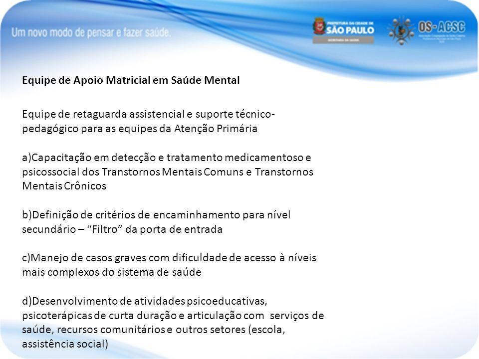 Equipe de Apoio Matricial em Saúde Mental Equipe de retaguarda assistencial e suporte técnico- pedagógico para as equipes da Atenção Primária a)Capaci