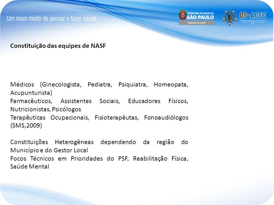 Constituição das equipes de NASF Médicos (Ginecologista, Pediatra, Psiquiatra, Homeopata, Acupunturista) Farmacêuticos, Assistentes Sociais, Educadore