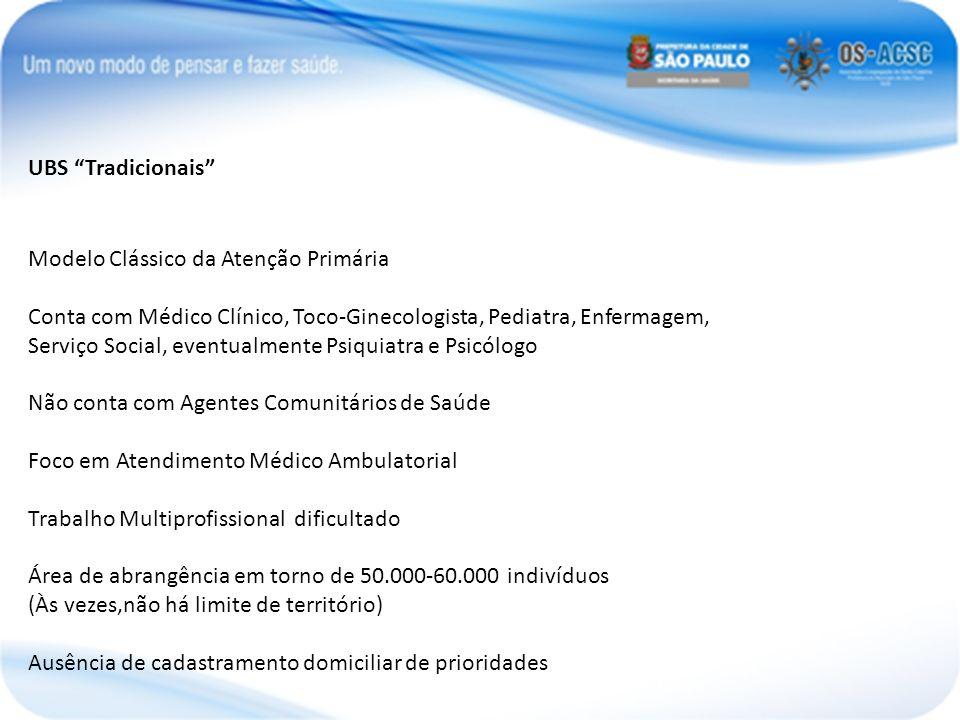 UBS Tradicionais Modelo Clássico da Atenção Primária Conta com Médico Clínico, Toco-Ginecologista, Pediatra, Enfermagem, Serviço Social, eventualmente