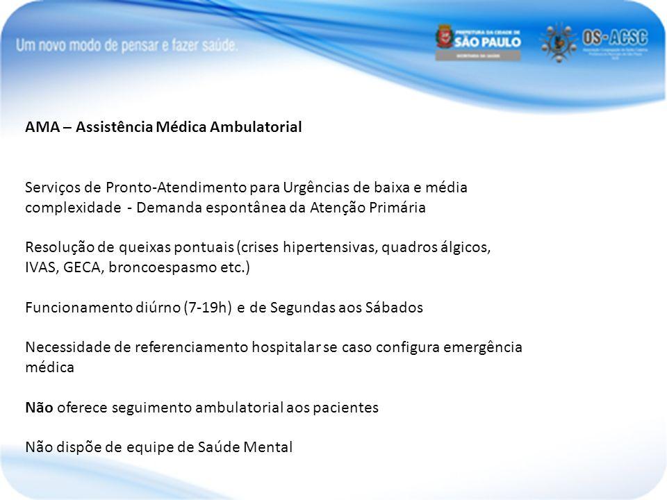 AMA – Assistência Médica Ambulatorial Serviços de Pronto-Atendimento para Urgências de baixa e média complexidade - Demanda espontânea da Atenção Prim