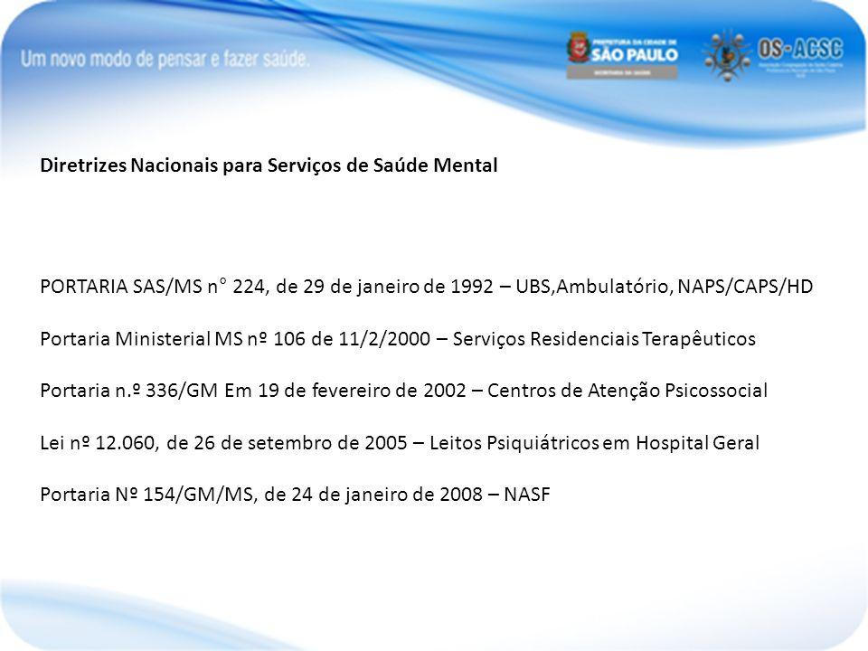 Diretrizes Nacionais para Serviços de Saúde Mental PORTARIA SAS/MS n° 224, de 29 de janeiro de 1992 – UBS,Ambulatório, NAPS/CAPS/HD Portaria Ministeri