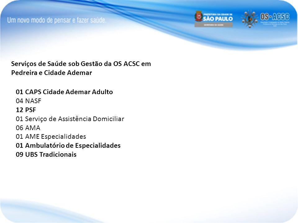 Serviços de Saúde sob Gestão da OS ACSC em Pedreira e Cidade Ademar 01 CAPS Cidade Ademar Adulto 04 NASF 12 PSF 01 Serviço de Assistência Domiciliar 0