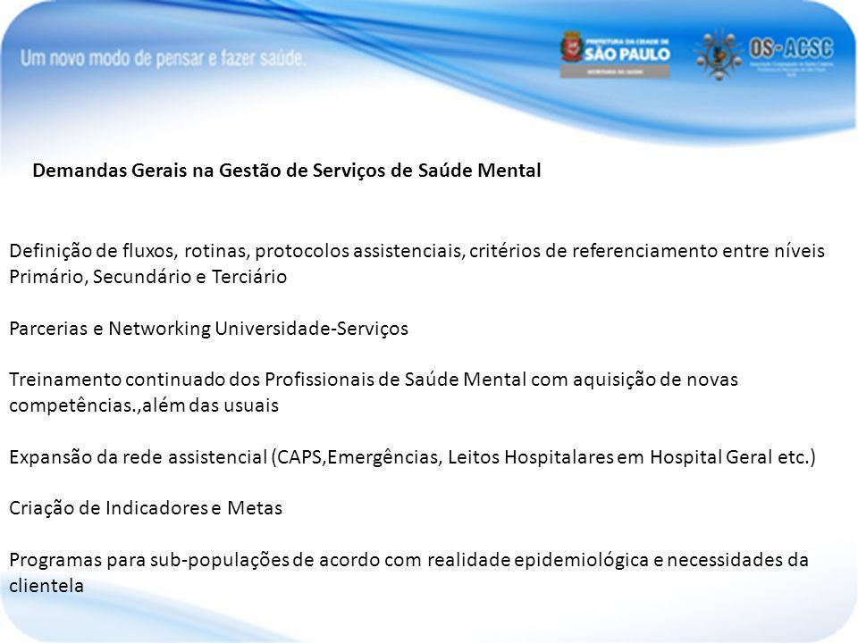 Demandas Gerais na Gestão de Serviços de Saúde Mental Definição de fluxos, rotinas, protocolos assistenciais, critérios de referenciamento entre nívei
