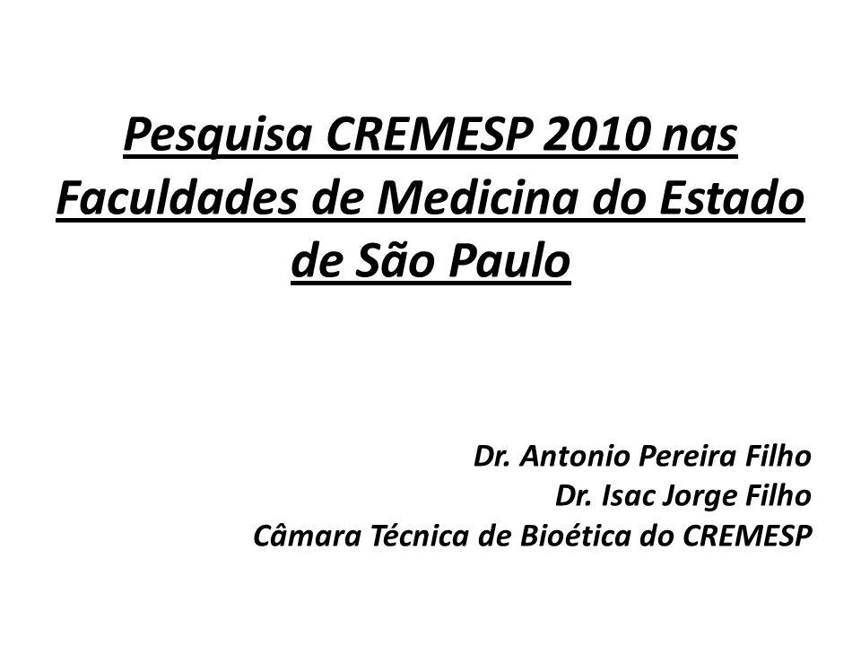Pesquisa CREMESP 2010 nas Faculdades de Medicina do Estado de São Paulo Dr. Antonio Pereira Filho Dr. Isac Jorge Filho Câmara Técnica de Bioética do C