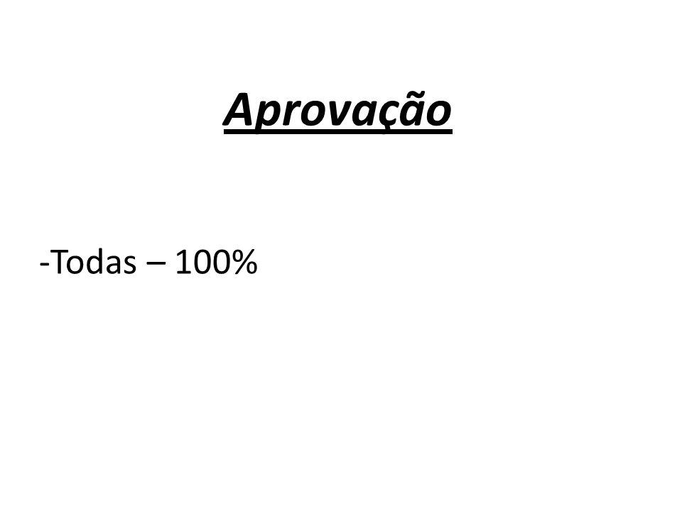 Aprovação -Todas – 100%