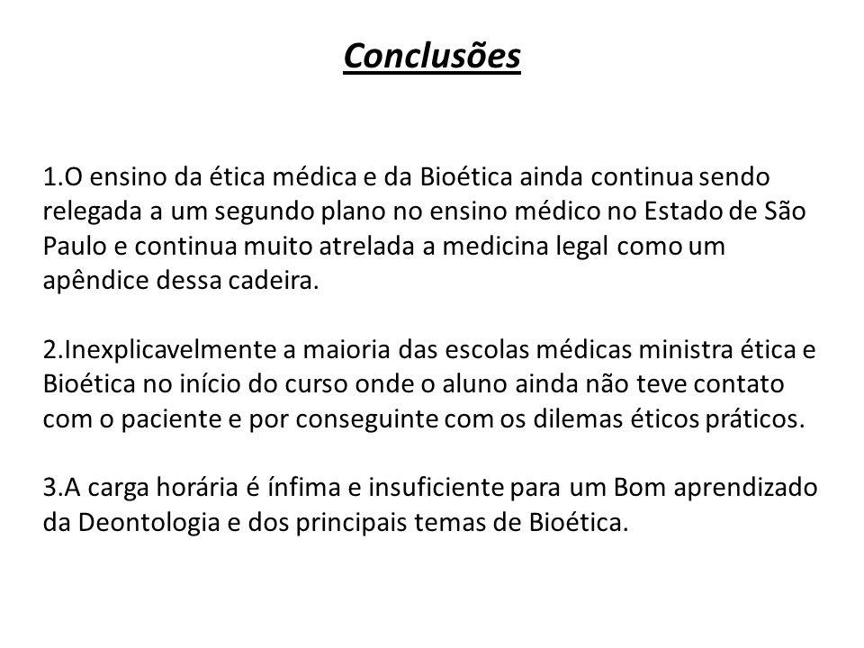 Conclusões 1.O ensino da ética médica e da Bioética ainda continua sendo relegada a um segundo plano no ensino médico no Estado de São Paulo e continu