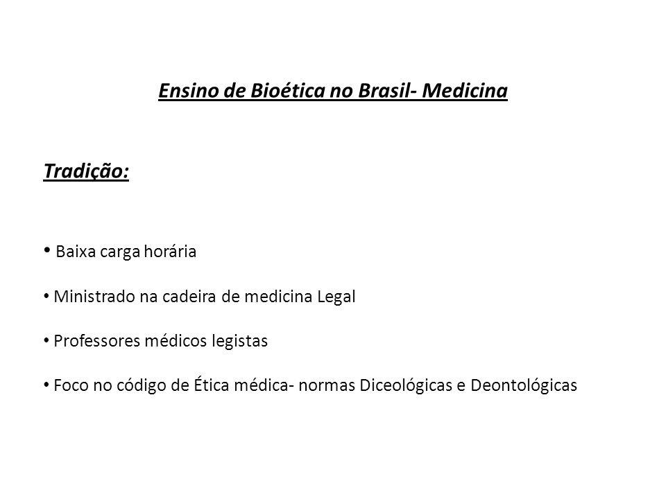 Ensino de Bioética no Brasil- Medicina Tradição: Baixa carga horária Ministrado na cadeira de medicina Legal Professores médicos legistas Foco no códi