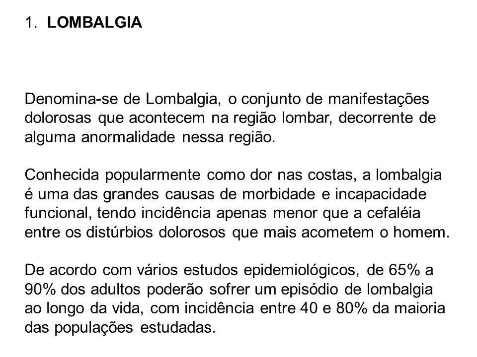 1. LOMBALGIA Denomina-se de Lombalgia, o conjunto de manifestações dolorosas que acontecem na região lombar, decorrente de alguma anormalidade nessa r