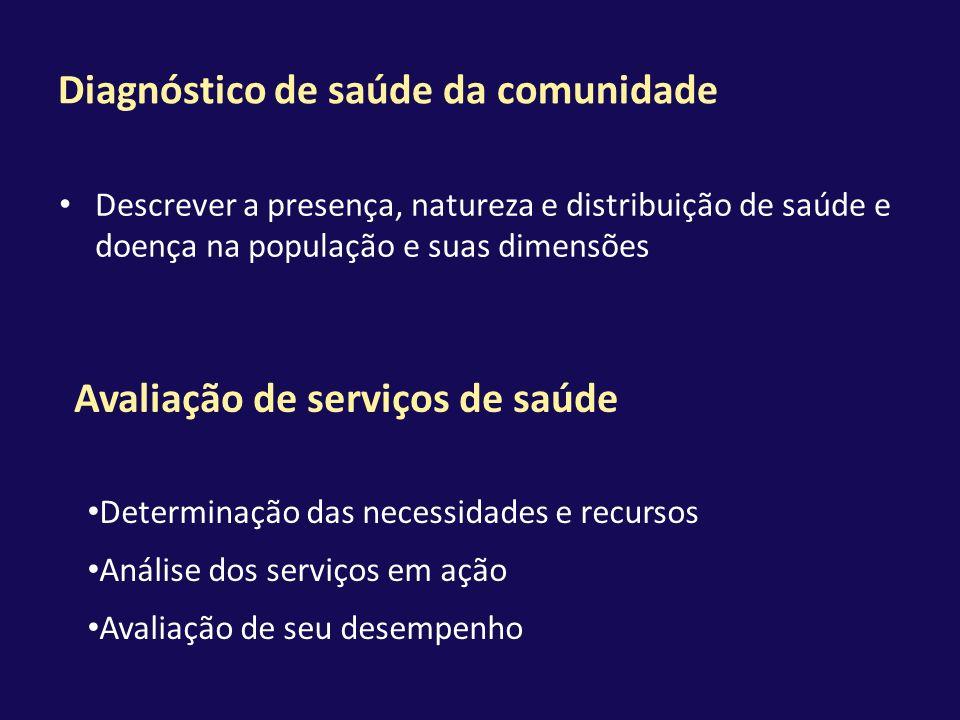 Diagnóstico de saúde da comunidade Descrever a presença, natureza e distribuição de saúde e doença na população e suas dimensões Avaliação de serviços