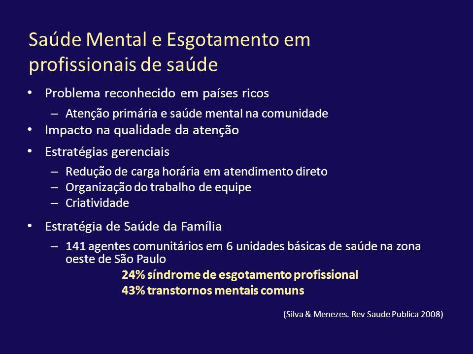 Saúde Mental e Esgotamento em profissionais de saúde Problema reconhecido em países ricos – Atenção primária e saúde mental na comunidade Impacto na q