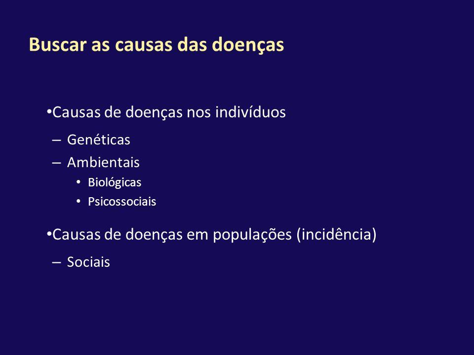 Buscar as causas das doenças Causas de doenças nos indivíduos – Genéticas – Ambientais Biológicas Psicossociais Causas de doenças em populações (incid