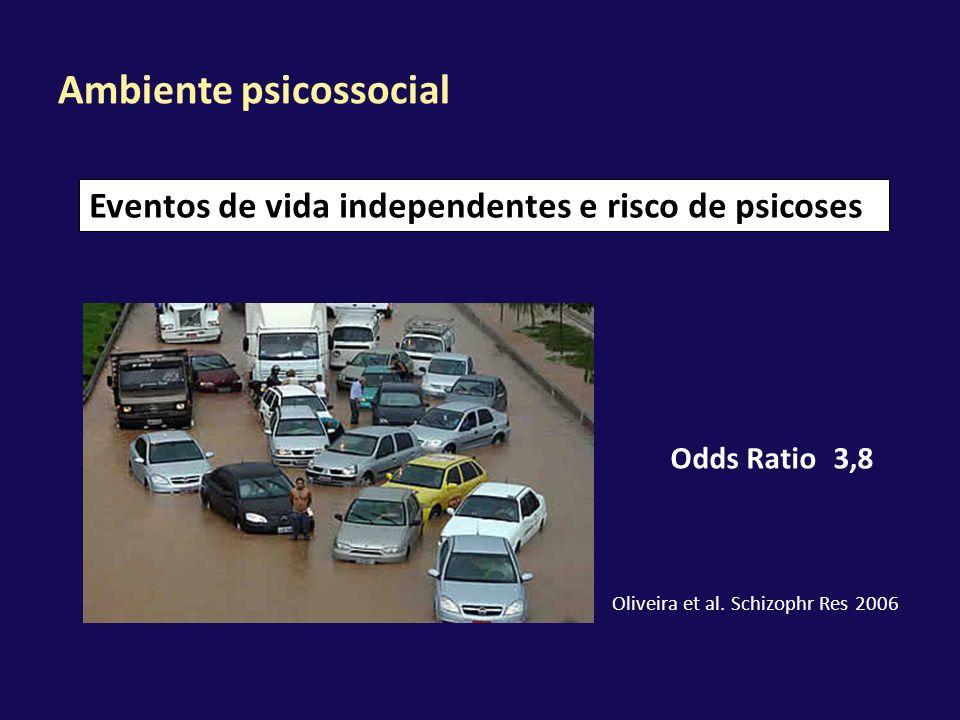 Ambiente psicossocial Eventos de vida independentes e risco de psicoses Odds Ratio3,8 Oliveira et al. Schizophr Res 2006