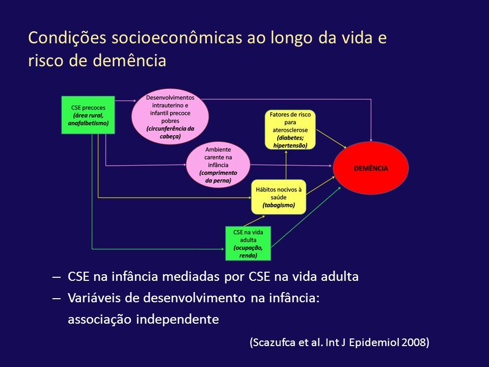 Condições socioeconômicas ao longo da vida e risco de demência – CSE na infância mediadas por CSE na vida adulta – Variáveis de desenvolvimento na inf