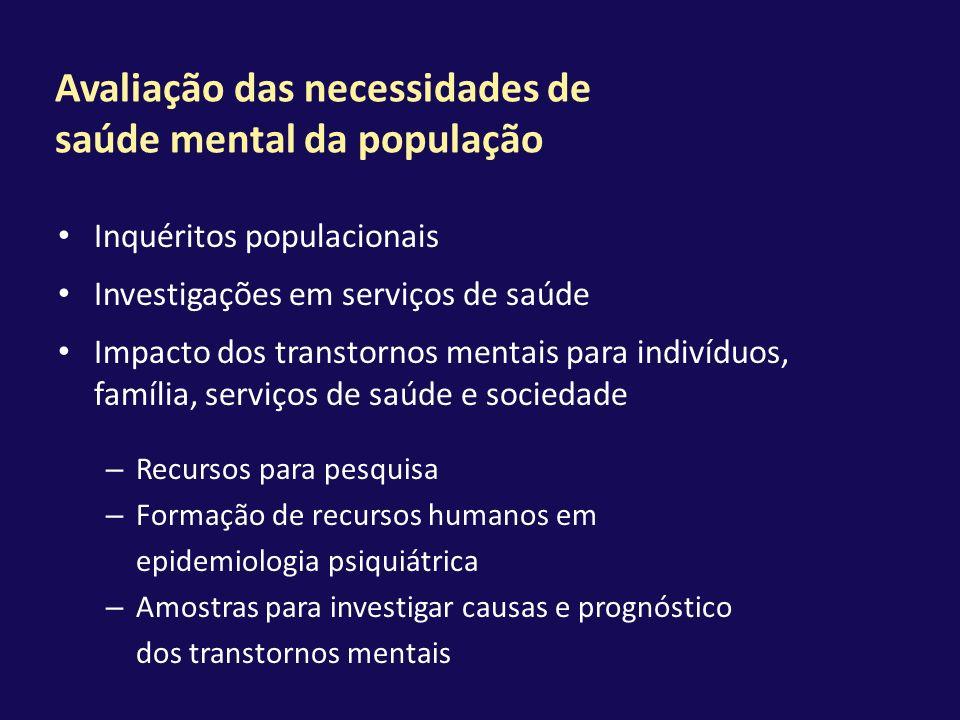 Avaliação das necessidades de saúde mental da população Inquéritos populacionais Investigações em serviços de saúde Impacto dos transtornos mentais pa